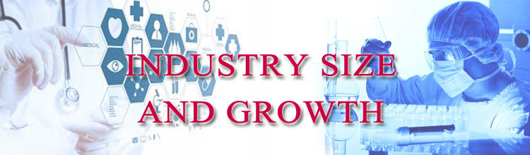 industry-size-and-growth